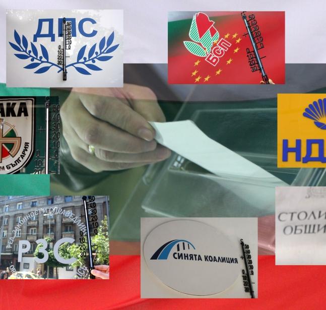 Ройтерс: Вотът в България е помрачен