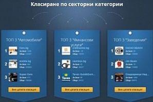 Стартира българска платформа за анализ на брандовете във Facebook