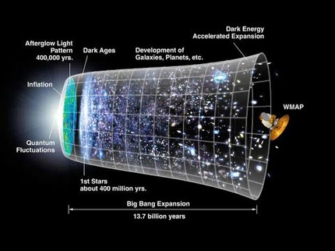 Стивън Хокинг и вселената преди Големия взрив