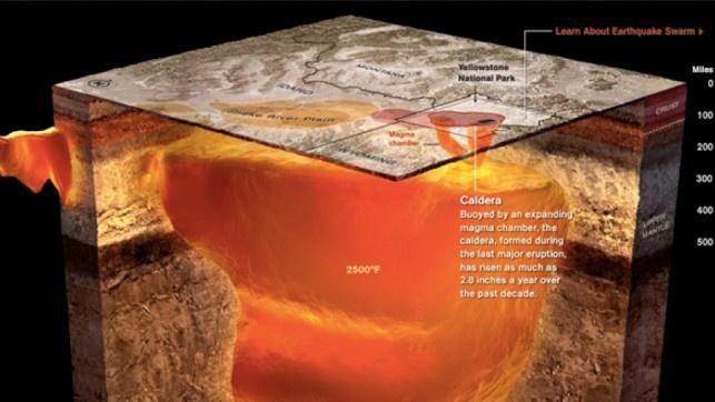 НАСА предложи луд план за Йелоустоун