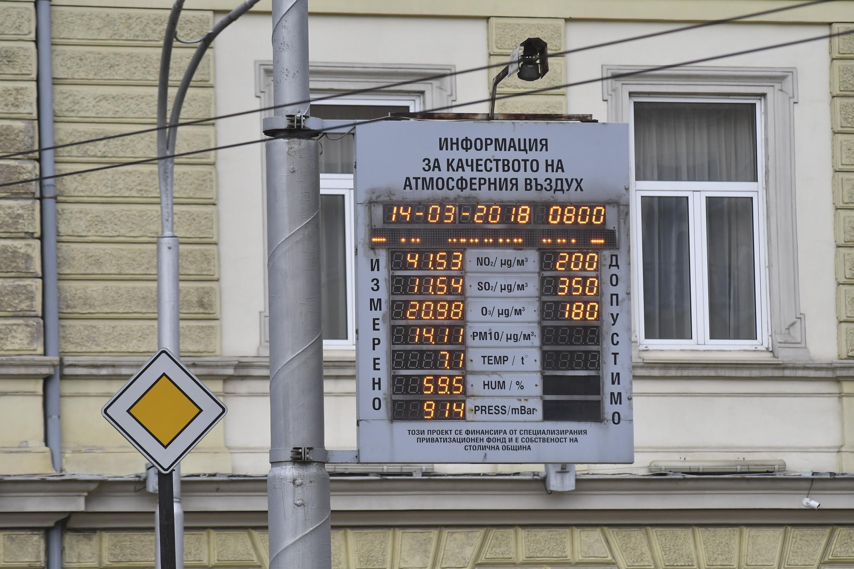 70 дни за 6 месеца въздухът в София е бил мръсен