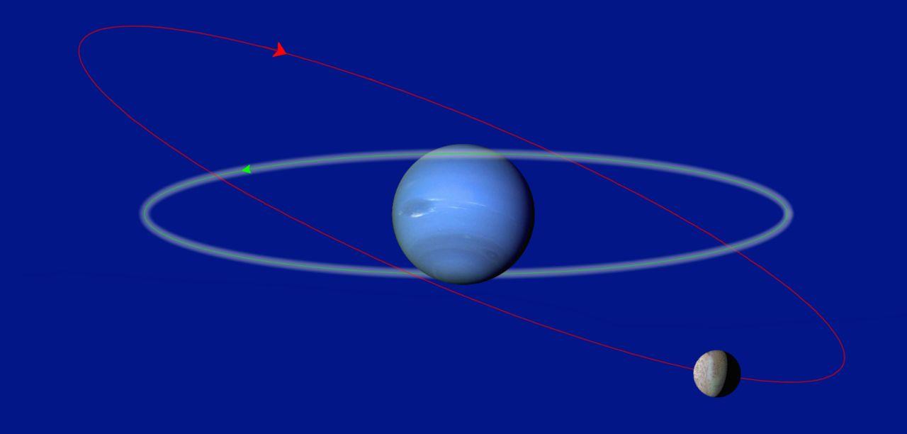 Орбитата на Тритон