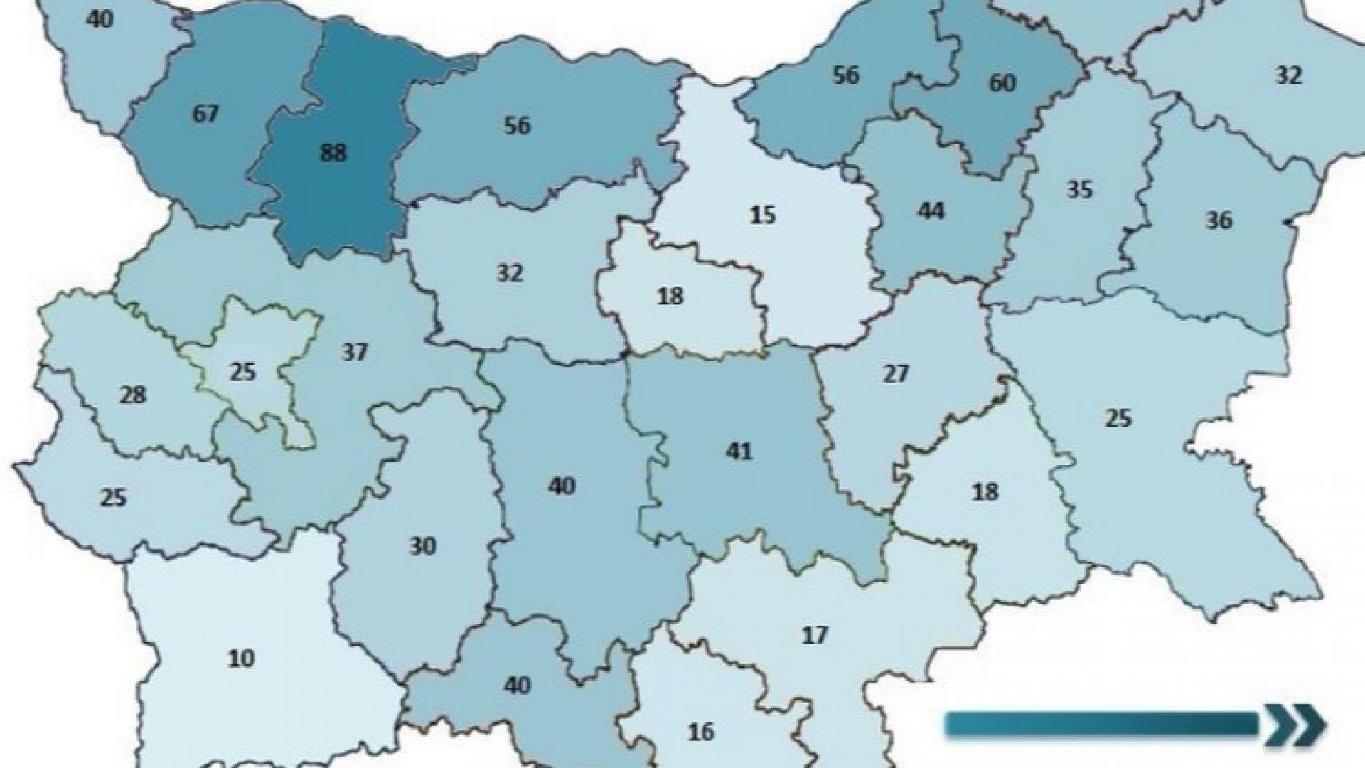 1200  фалита има годишно в България, къде са най-много и къде-най-малко?