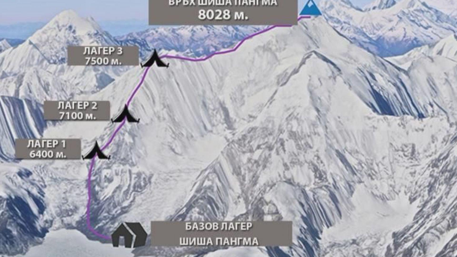 Търсят Боян Петров по въздух и земя под Шиша Пангма