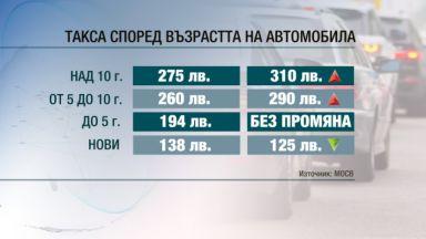 Колко по-високи екотакси за старите автомобили иска държавата