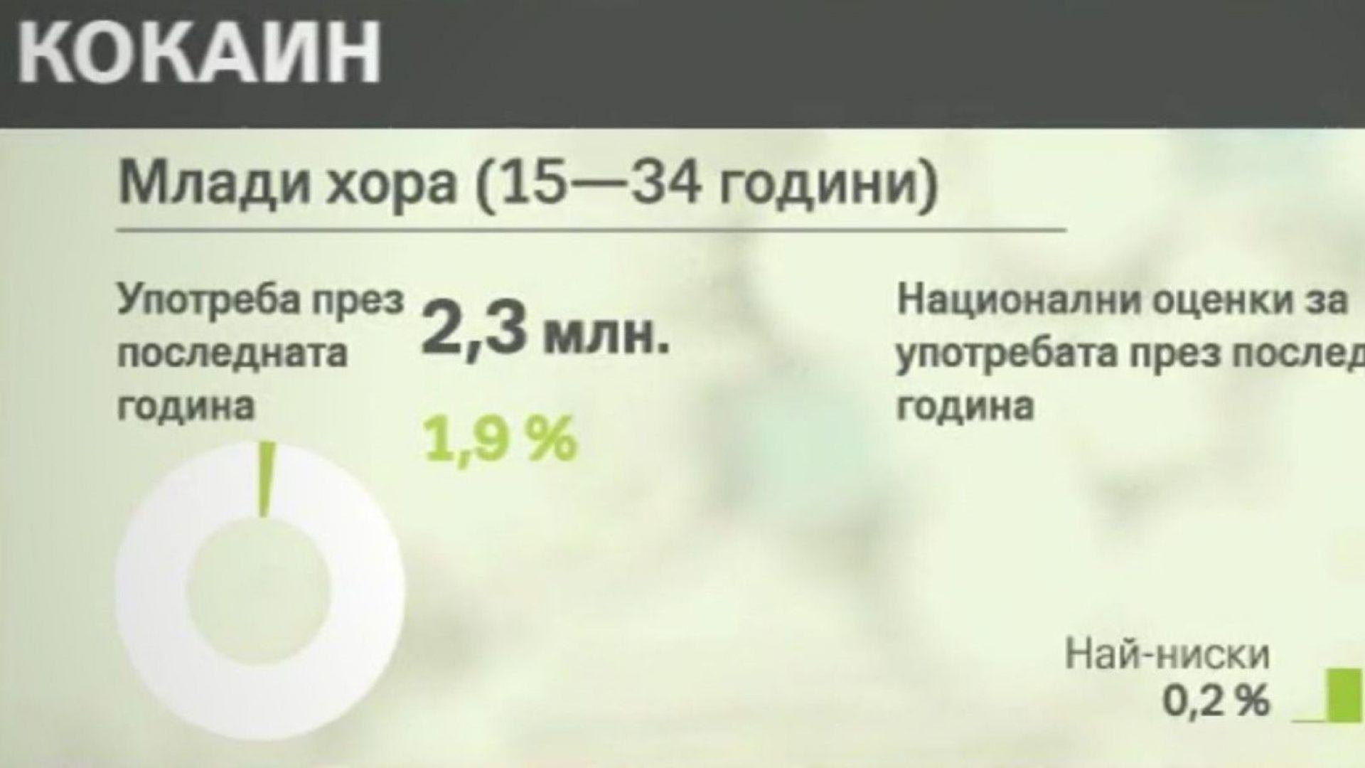 Все повече българи употребяват кокаин и екстази