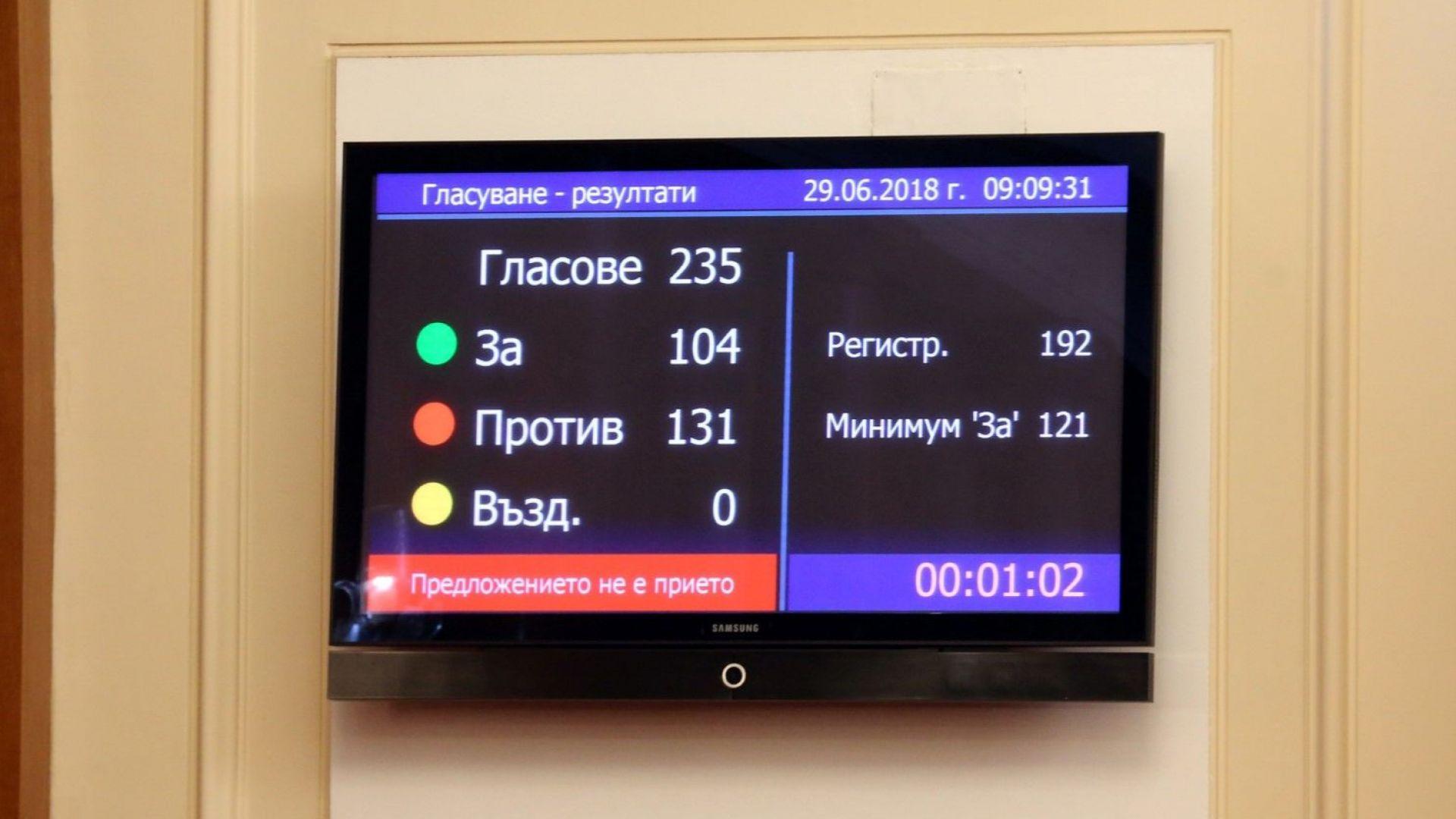 Ето как гласуваха депутатите