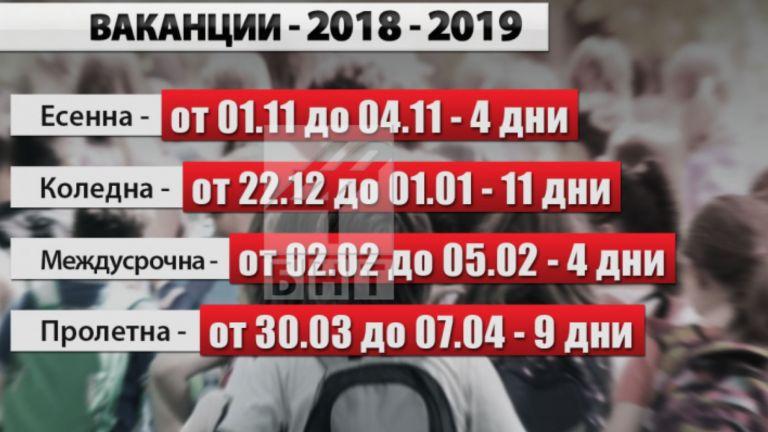 МОН предлага за обсъждане график на учебното време и ваканциите
