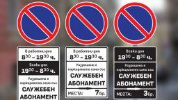 Удължиха срока на стикерите за платено паркиране в София