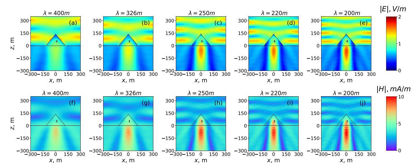 Ето как Хеопсовата пирамида концентрира електромагнитни вълни