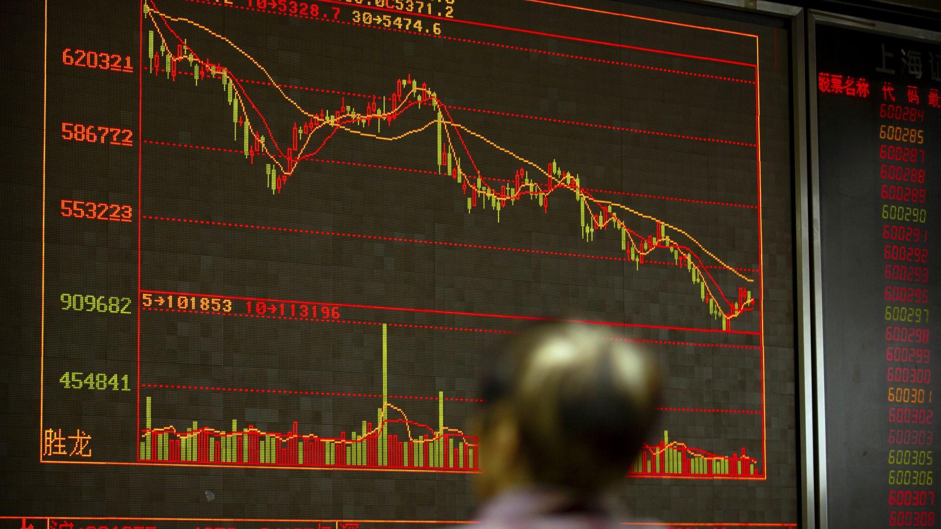 Турция разследва Джей Пи Морган за пазарни спекулации