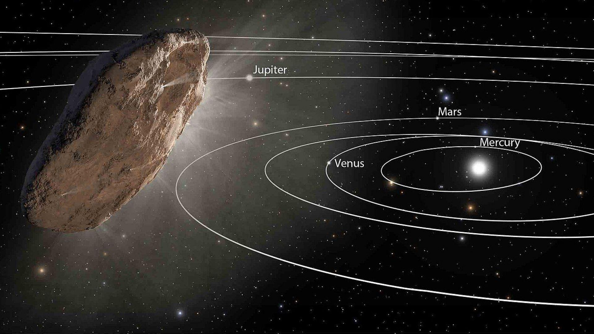 Наистина ли Оумуамуа е извънземна сонда?