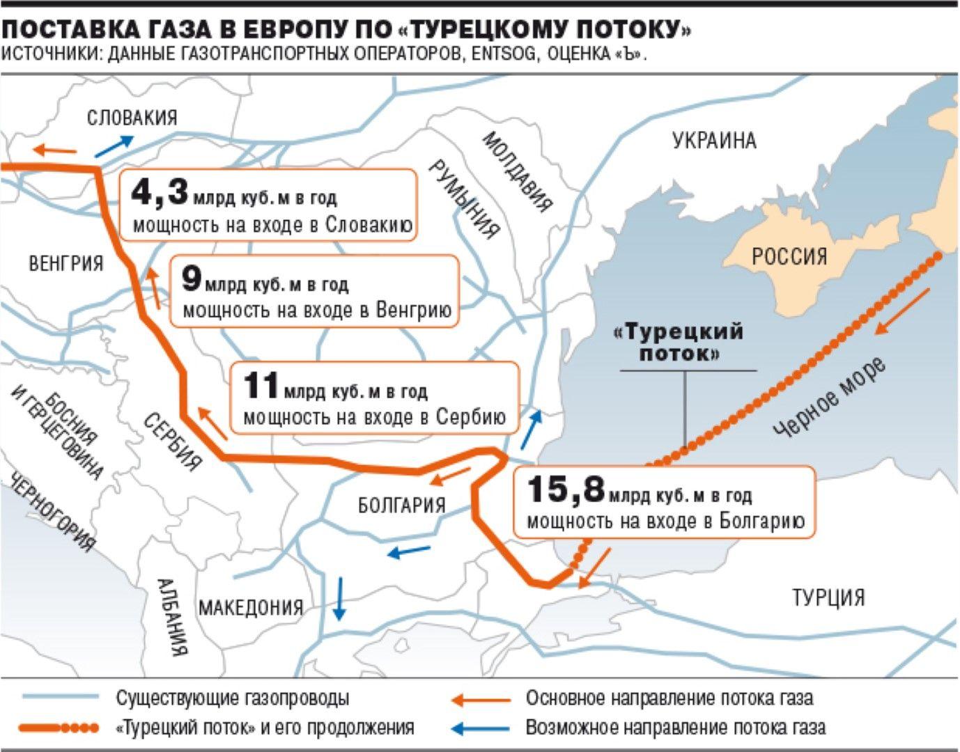"""Карта на маршрута на """"Турски поток"""" към Европа"""