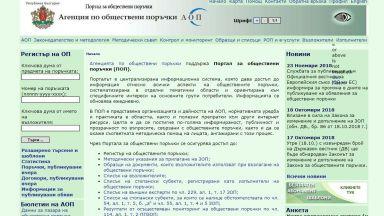 Естония и Кипър начело по ефективност на държавните харчове, България - в дъното