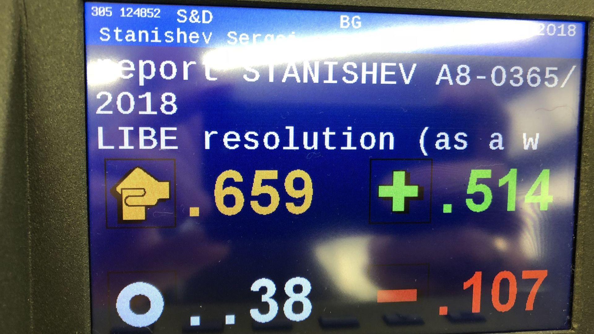 """Европарламентът прие доклада """"Станишев"""" за България в Шенген с всички граници"""