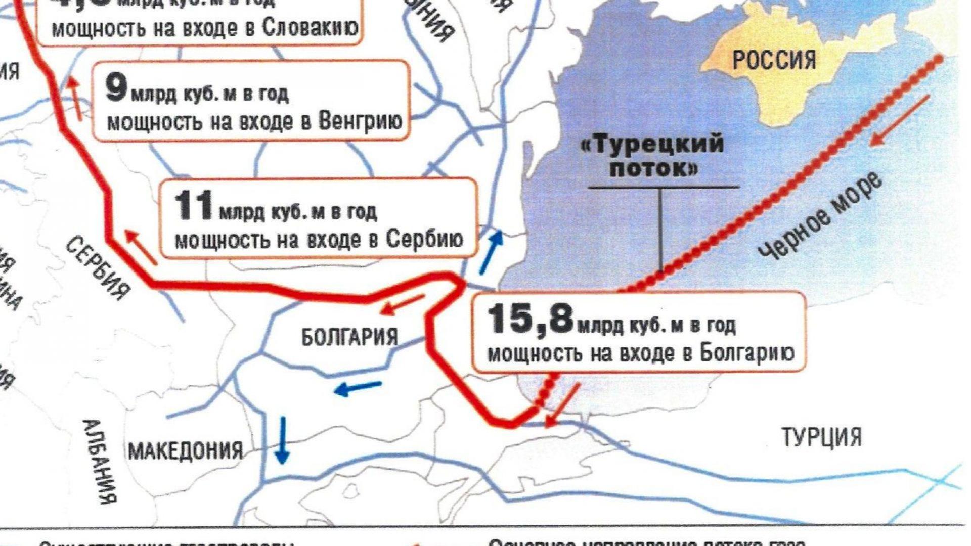 """Москва обяви, че """"Турски поток"""" ще мине през България, а не през Гърция"""