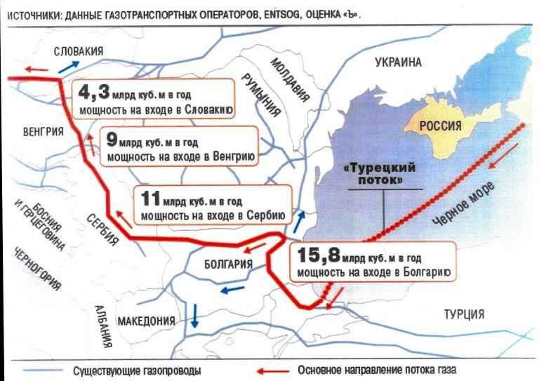 """Схема на """"Балкански поток"""" със заявени количества за доставка"""