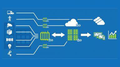 Изкуственият интелект (AI), Индустриалният интернет на нещата (IIoT) и големите данни (BIG Data) – ключови фактори при въвеждане на Industry 4.0