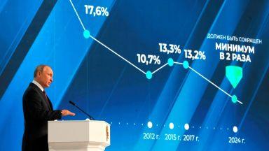 Годишното обръщение на Путин: Как Русия ще се бори с бедността