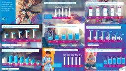 """10 000 МВ допълнителен трафик за мобилен интернет за всички абонати на """"Теленор"""""""