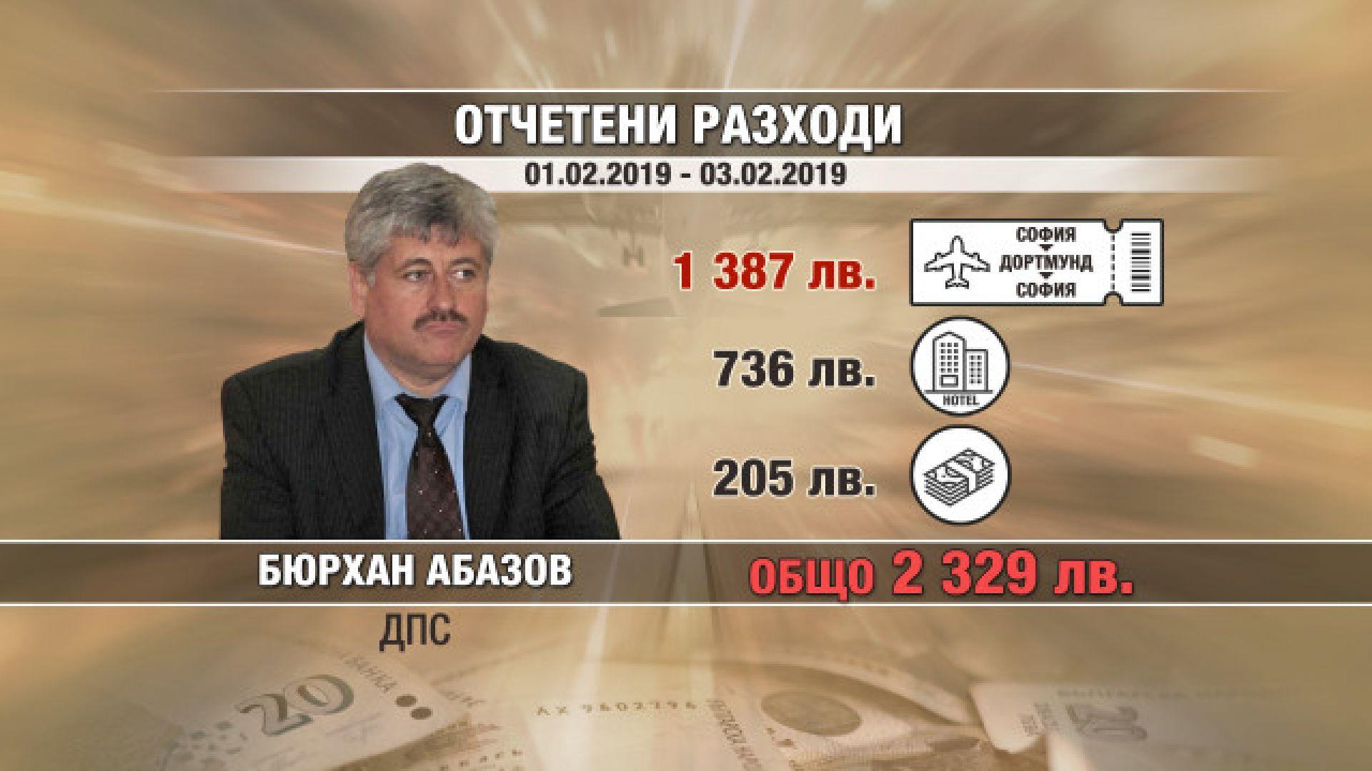 Колко струват на бюджета депутатските посещения на две ловни изложения?