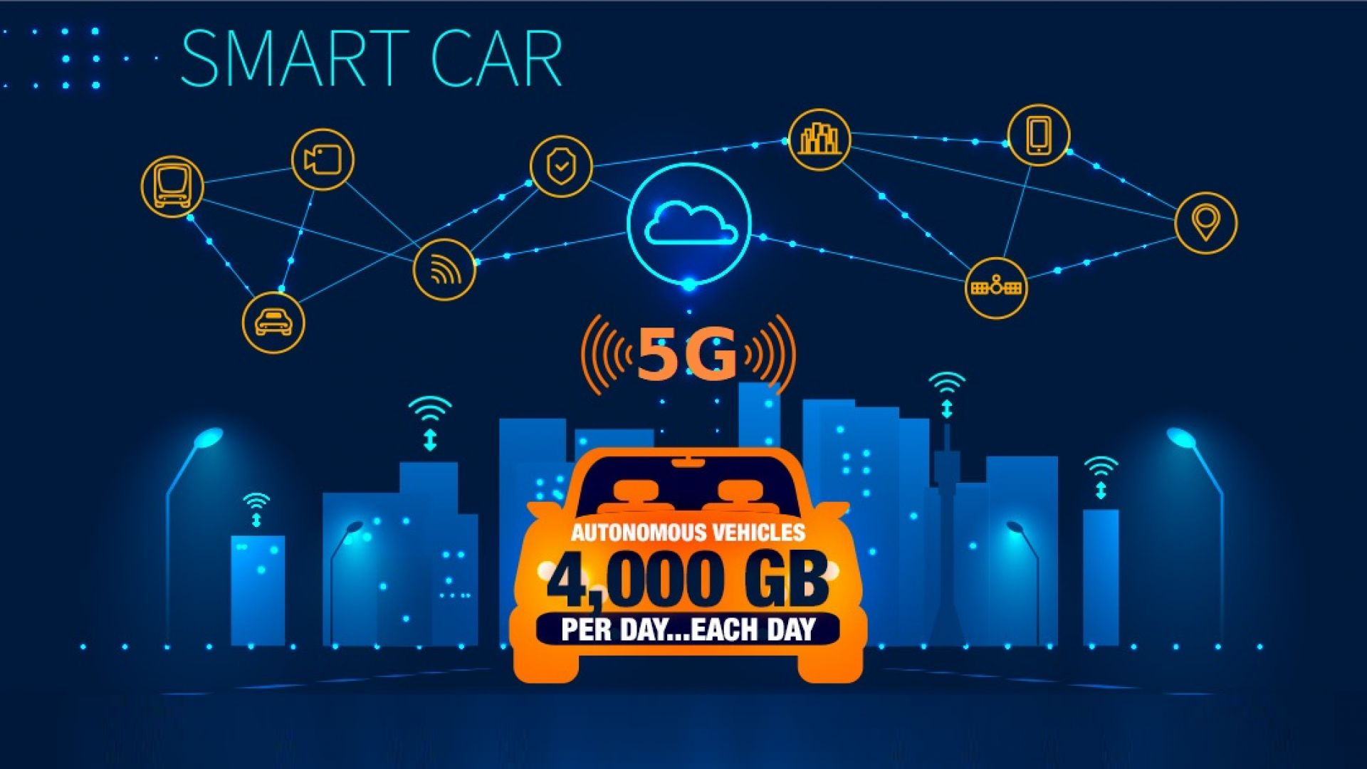 Количеството на изпращани и приемани данни ще е колосално, но 5G ще се справи с натоварването