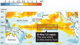 Задава се нов необичайно силен Ел Ниньо