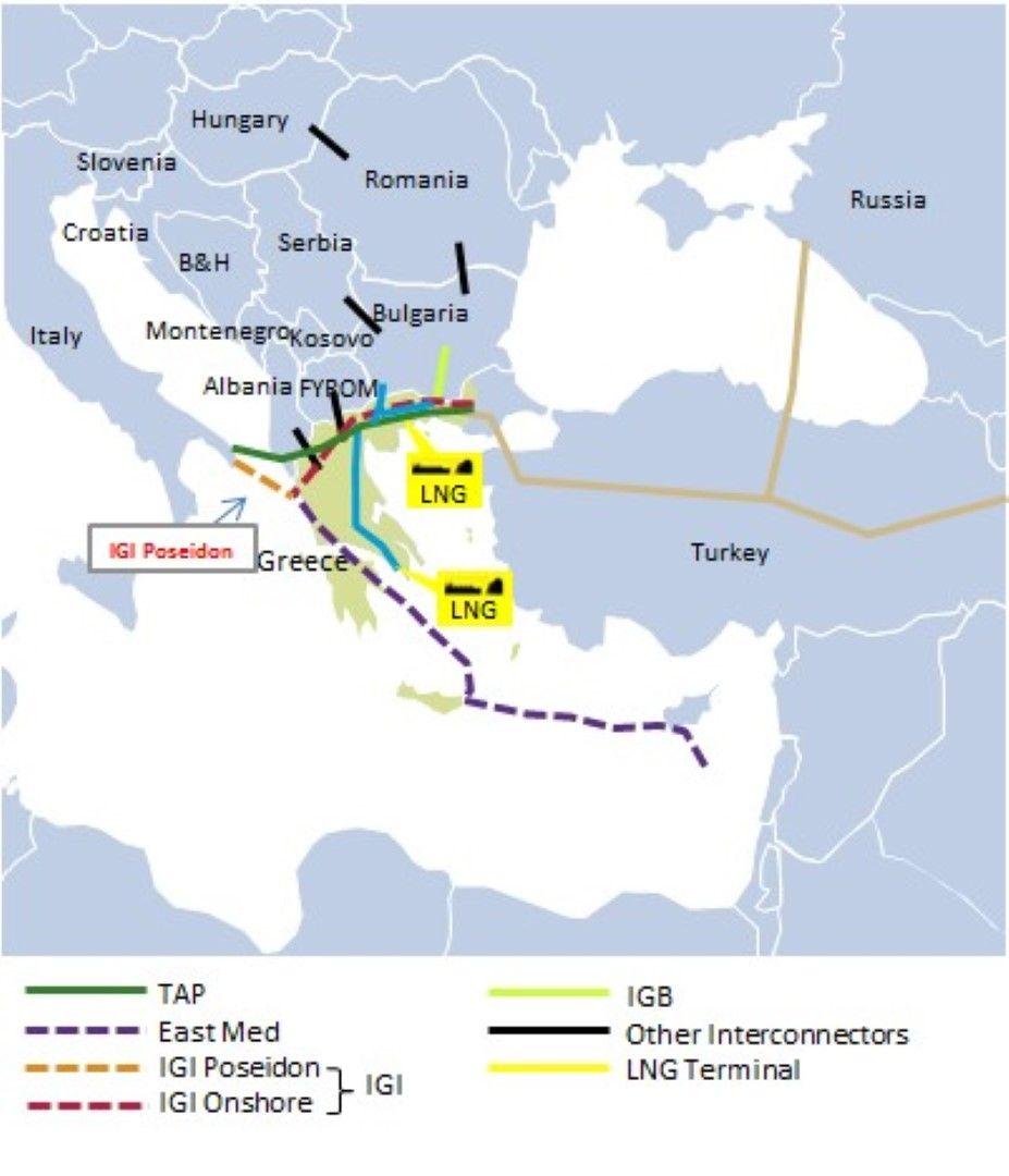 Схема на газовите проекти, които започват от Гърция