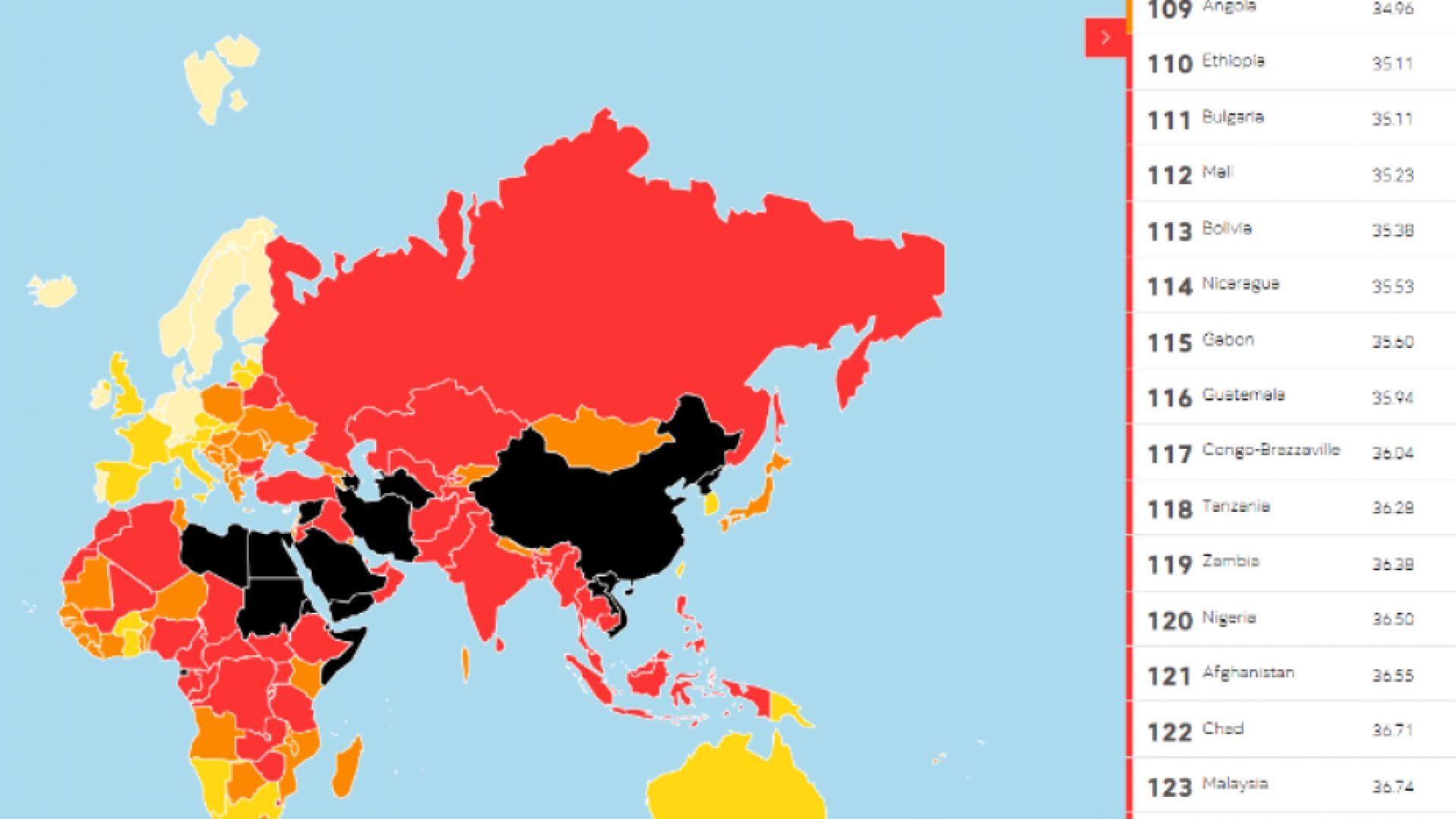 Свободата на словото на Балканите в опасност