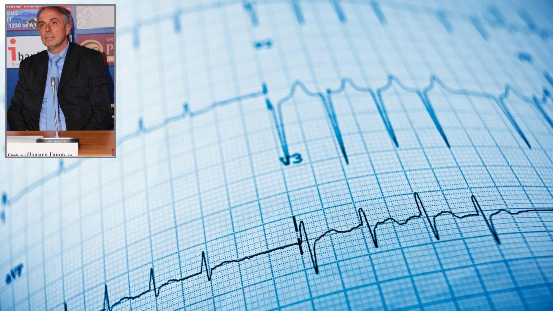 Какво трябва да знаем за сърдечната недостатъчност: Проф. Гацов пред Dir.bg