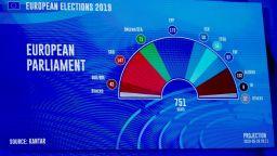 ЕНП отново ще има най-голямата група в Европарламента