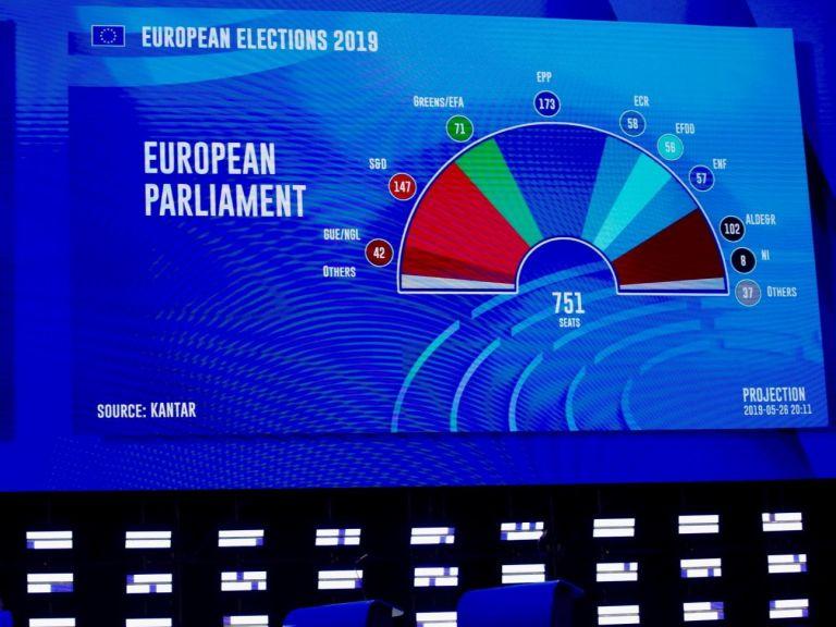 ЕНП отново ще има най-голямата група в ЕП, но губи 44 места