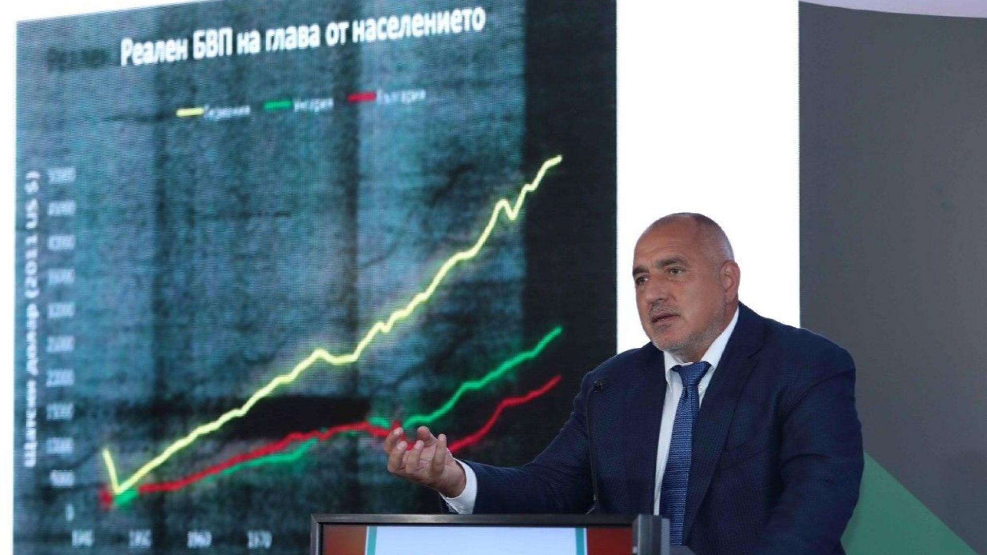 Зелената крива от графиката е на Унгария, а червената на България