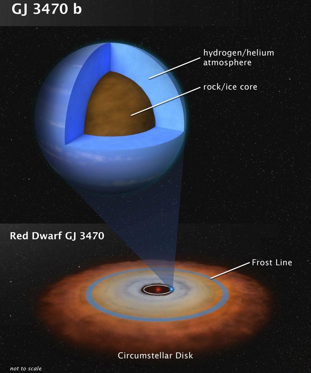 Gliese 3470 b