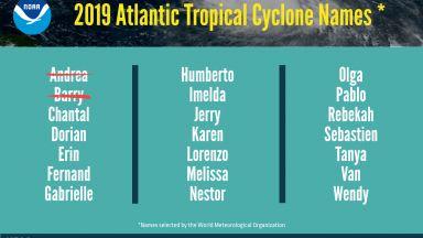Повишава се вероятността за повече урагани в Атлантика