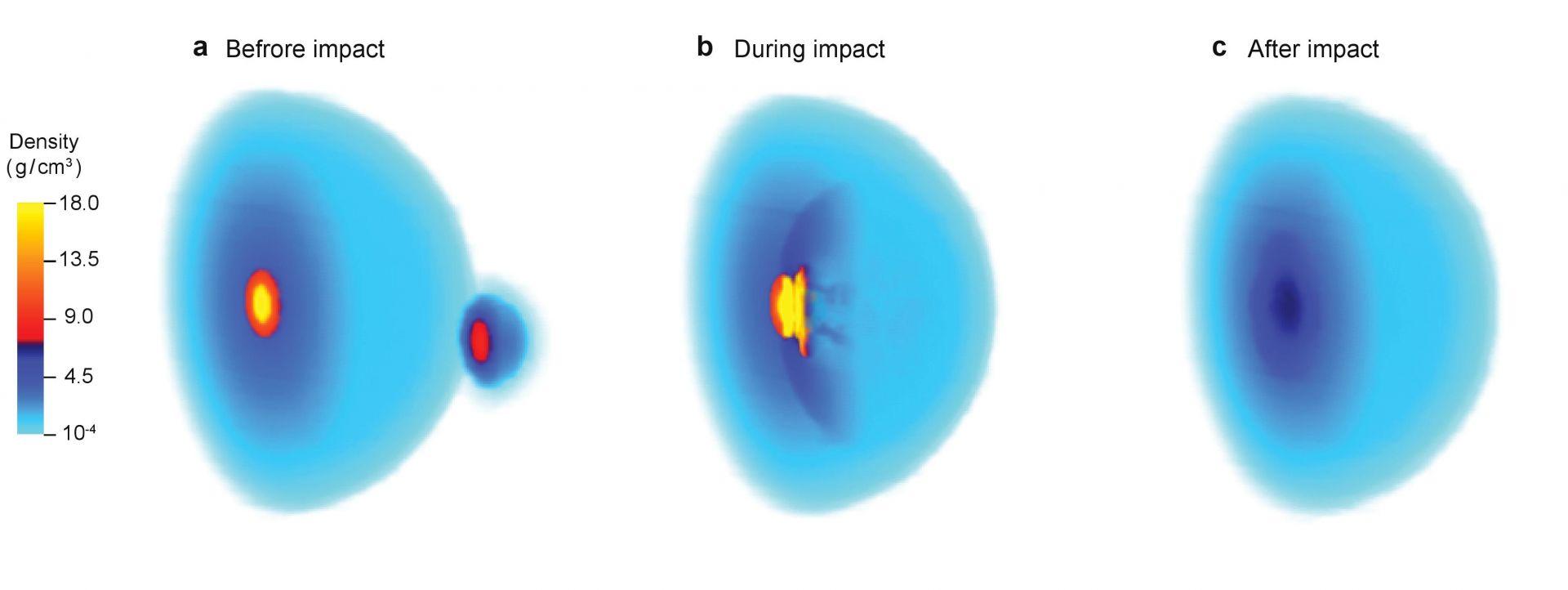 Формата и плътността на ядрото на планетата