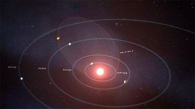 Откриха гигантска екзопланета със странна орбита