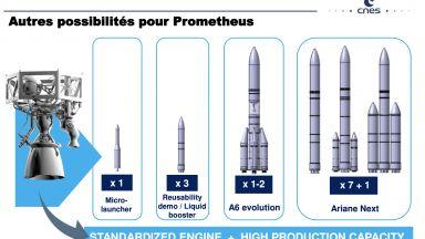 Европа тръгва по стъпките на SpaceX
