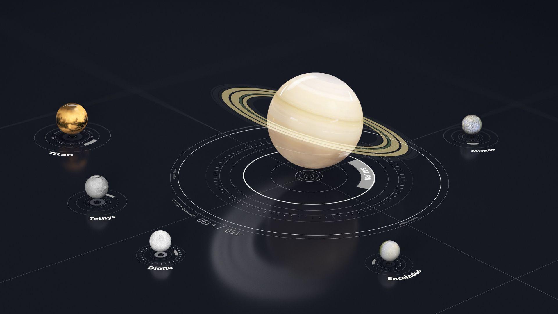 Сатурн стана шампион по луни, изпреварвайки Юпитер