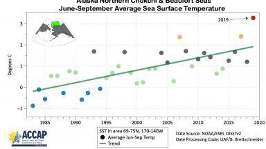 Рекордно топли арктически морета бележат края на летния сезон