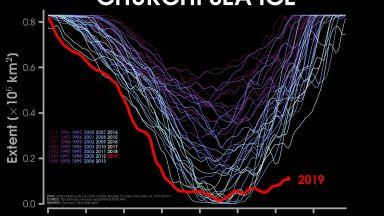 """""""Удар с нож в гърба"""" на Арктика - огромна аномалия до Чукотка и Аляска"""