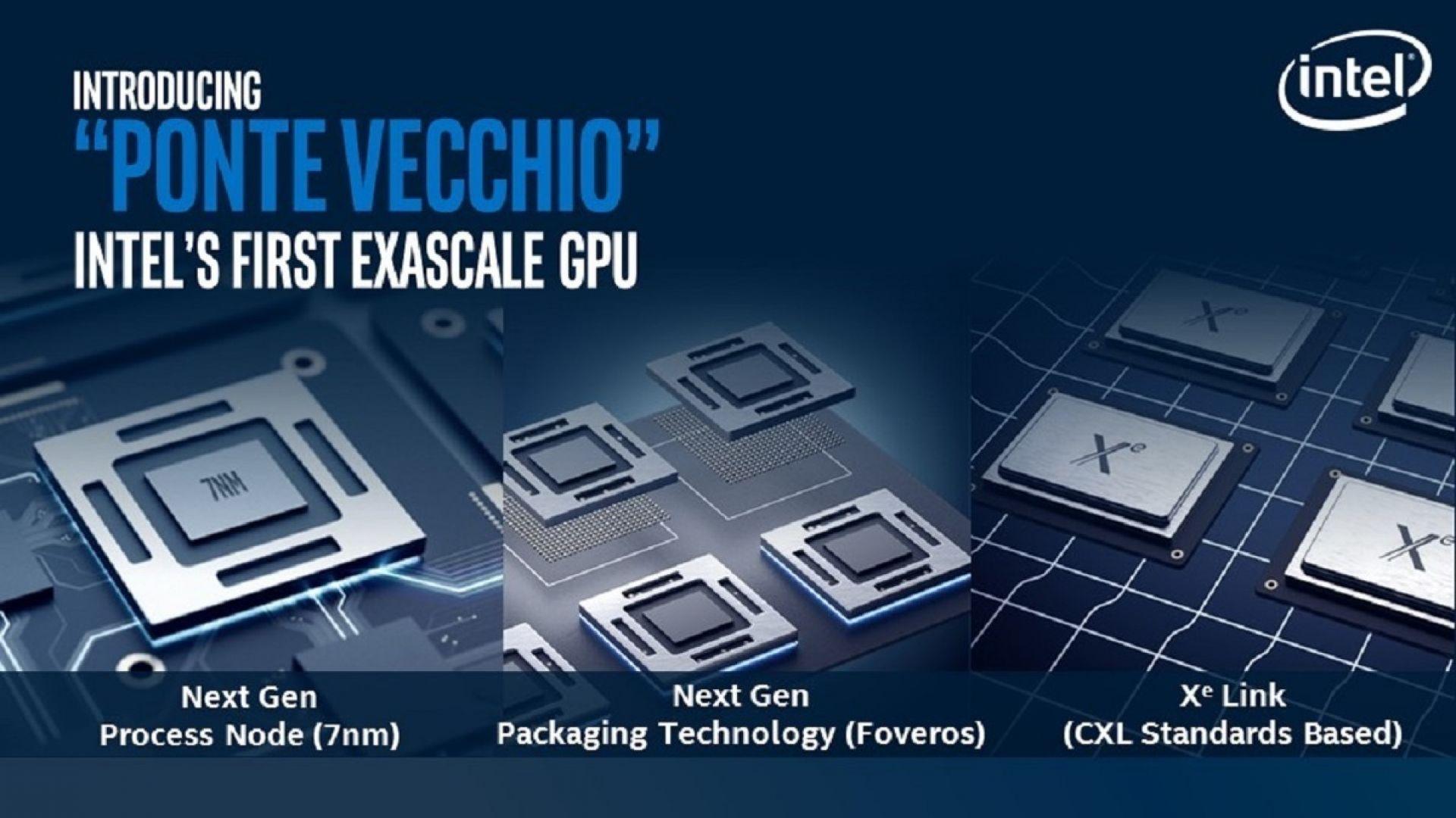 Intel представи първия си 7nm графичен процесор