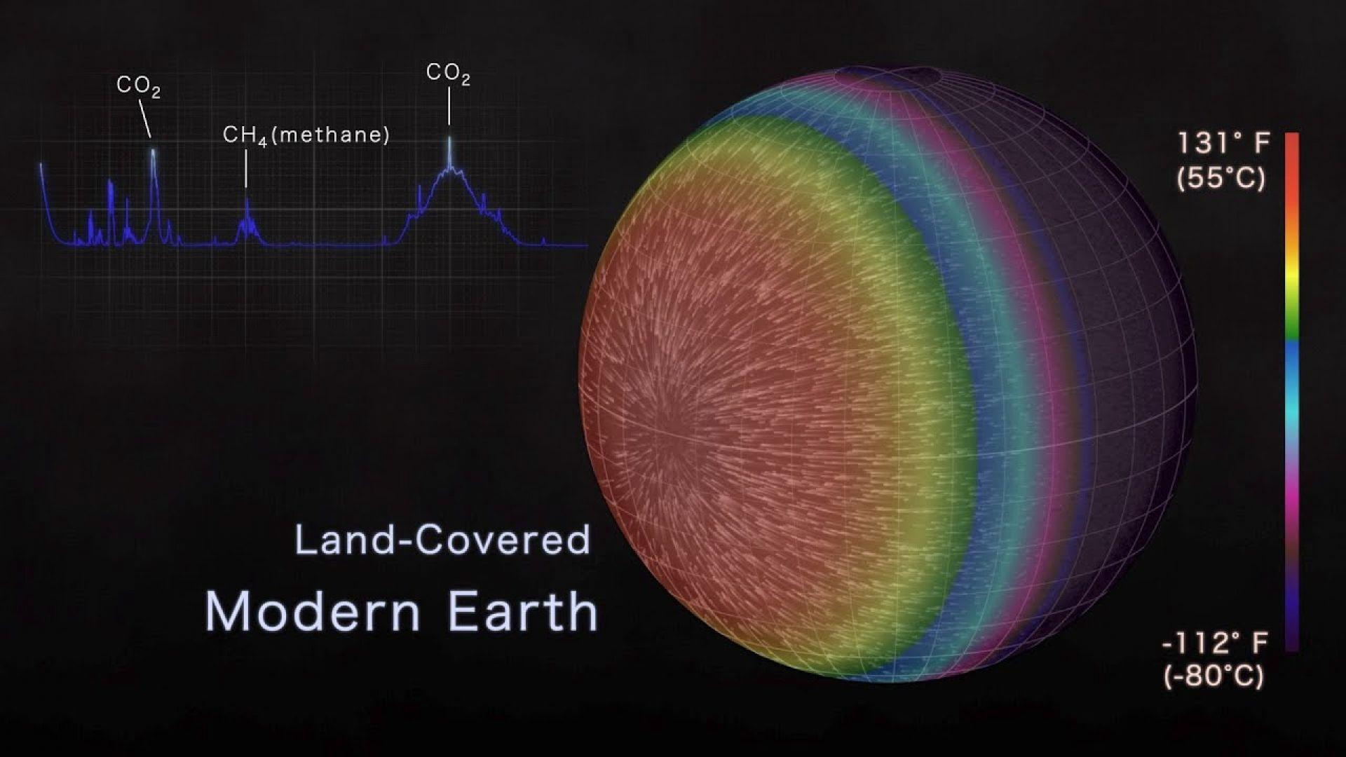 Климатичният модел на планетата TOI 700 d