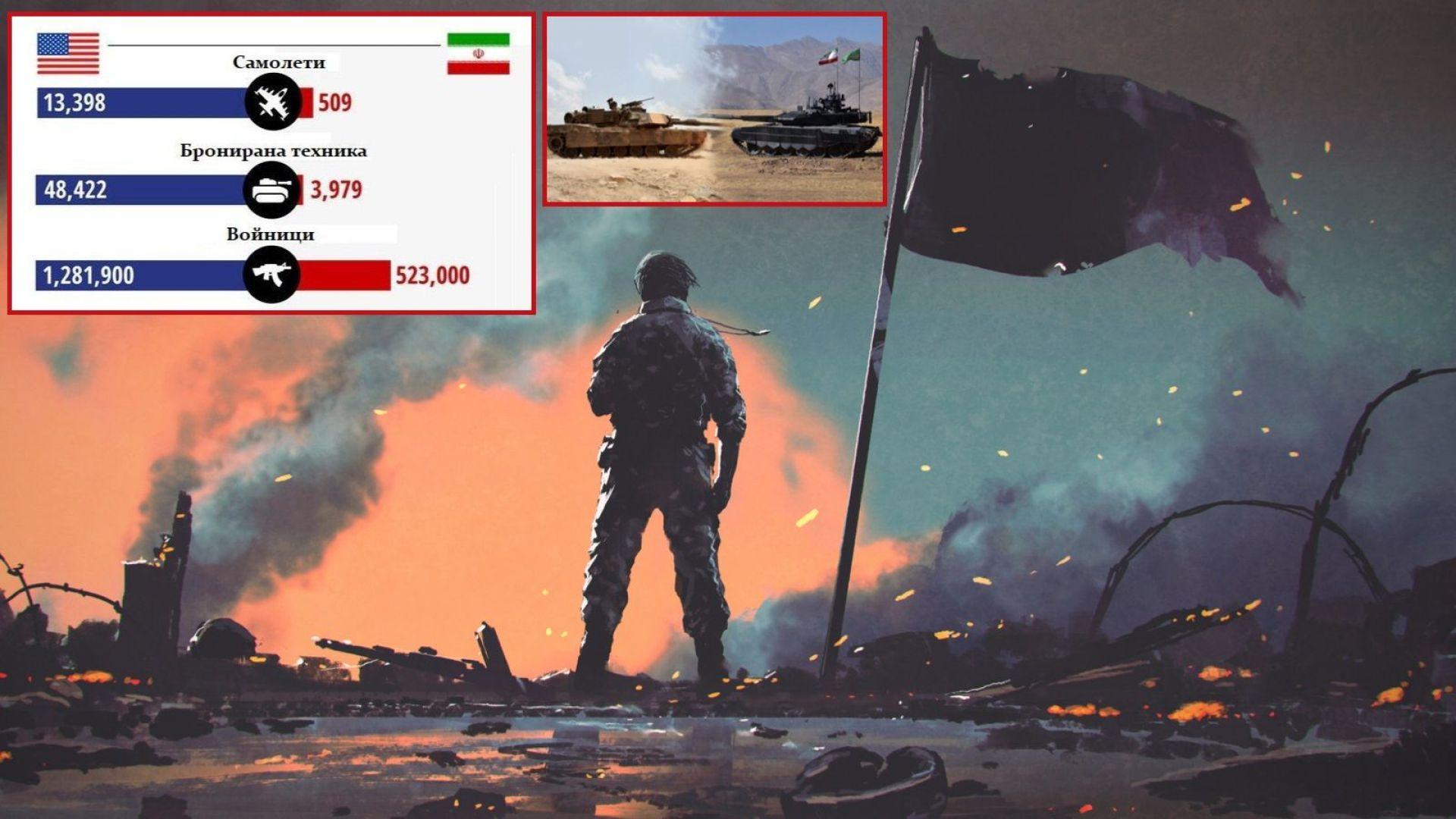 САЩ срещу Иран: Каква е военната мощ и кои са скритите козове на двете армии