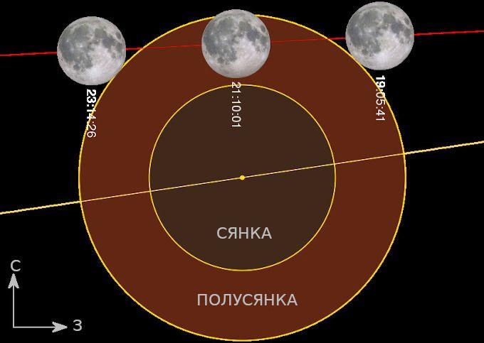 Ето как ще протече лунното затъмнение