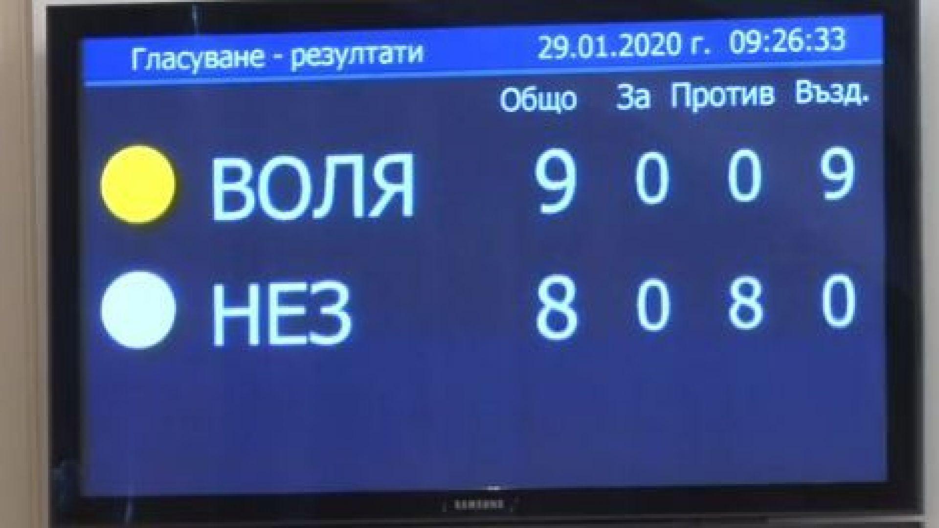 Със 124 гласа мнозинството в парламента отхвърли поискания от левицата