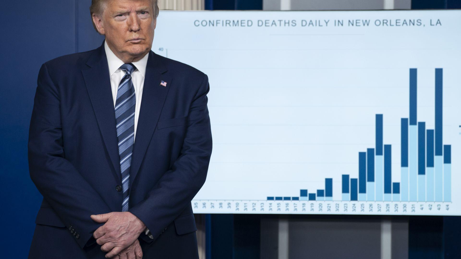 САЩ са новият епицентър на пандемията от коронавирус. Броят на