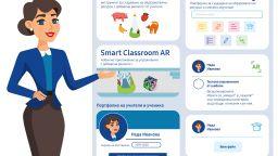 Подновяват се безплатните обучения за учители за работа в иновативната платформа Smart Classroom