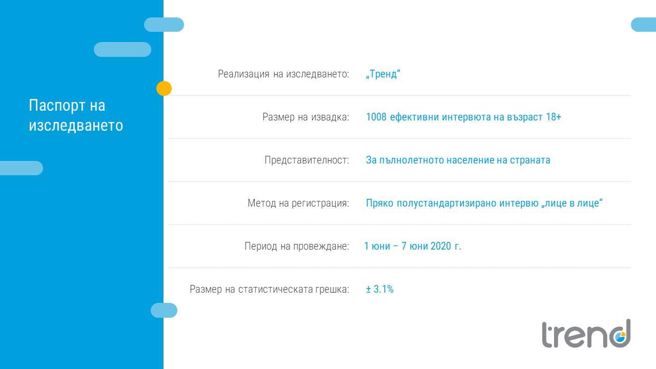 Нагласите на българите към летния туристически сезон (юни 2020)