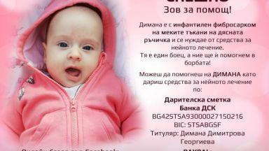 Протегни ръка, дари помощ: Бебе се нуждае от лечение в Турция